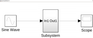 Simulink Model Generated from Matlab