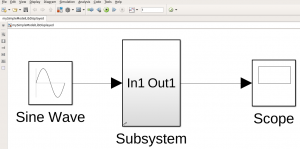 subsystem linked to a library